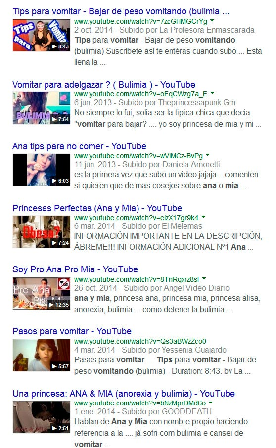 Vídeos Youtube Ana y Mia
