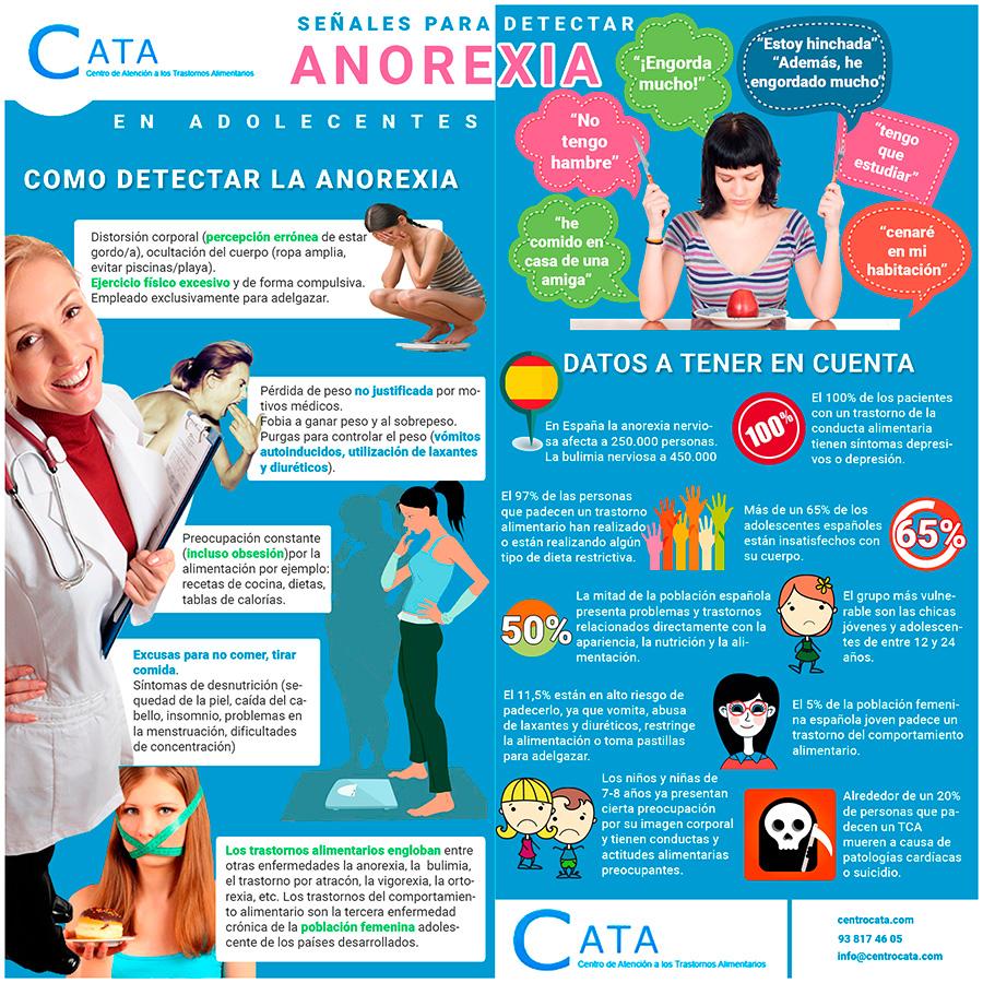 Síntomas para Prevenir la Anorexia Precozmente en la Adolescencia